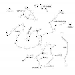 Circumpolar Stars