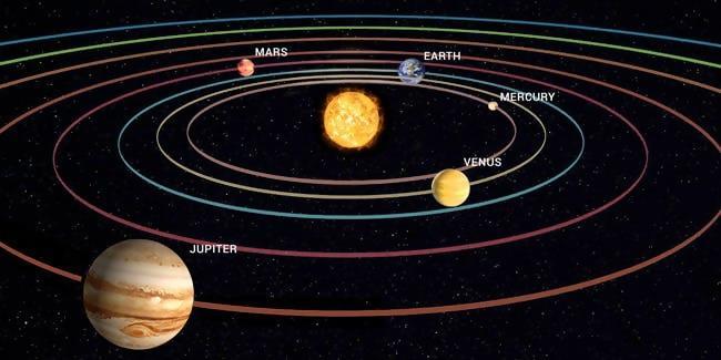 Яка відстань від Землі до Марса?