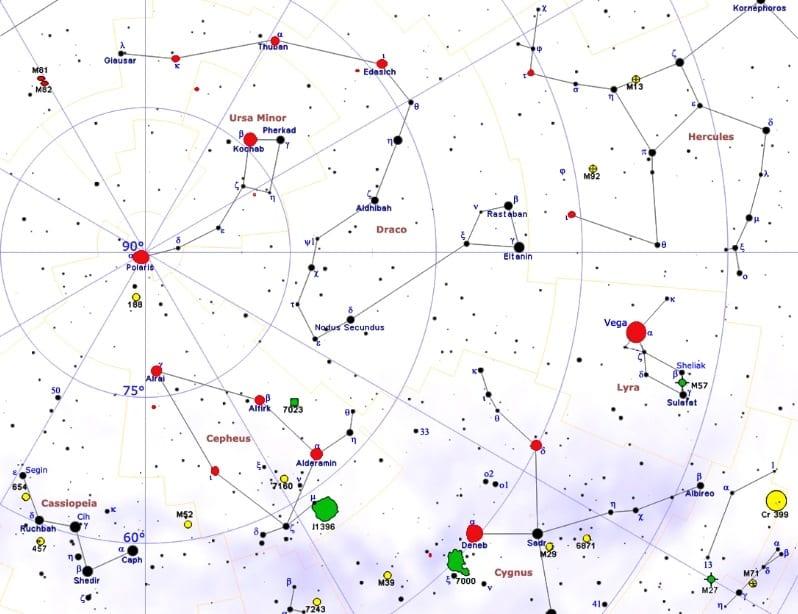 North-Stars