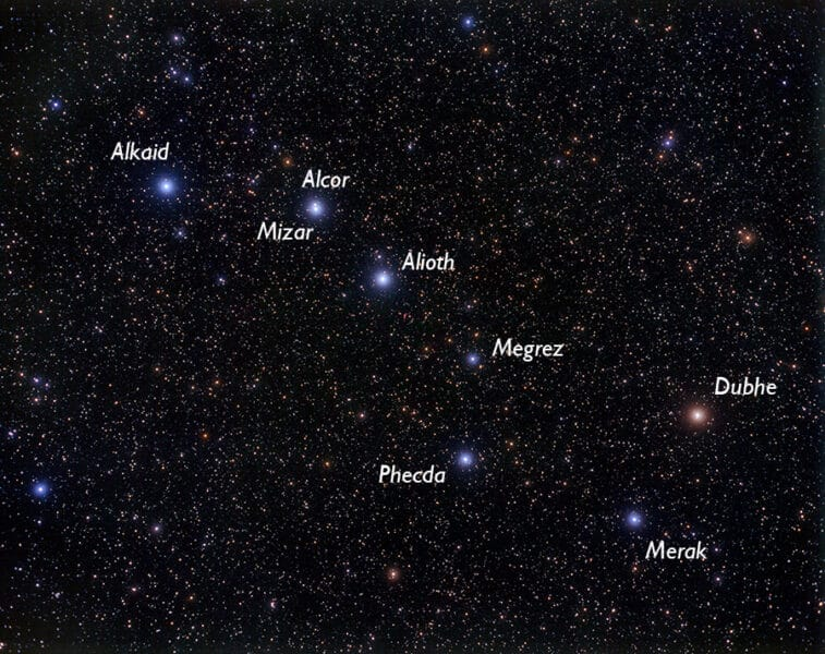 Alioth-Dubhe-and-Alkaid