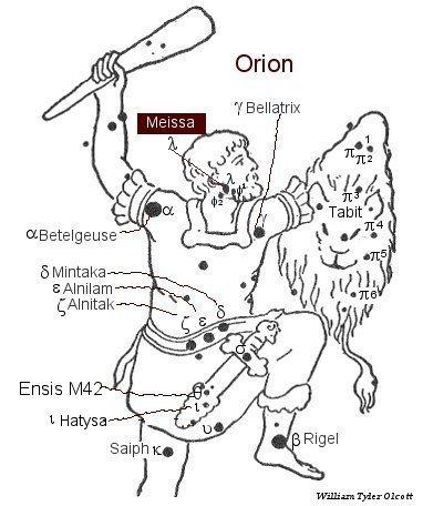 Meissa in Orion