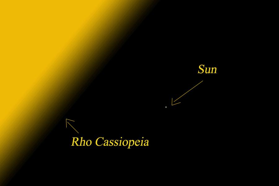 Rho_Cassiopeia_Size_the_sun