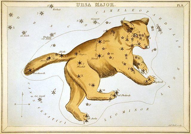 Sidney_Hall_Urania's_Mirror_-_Ursa_Major