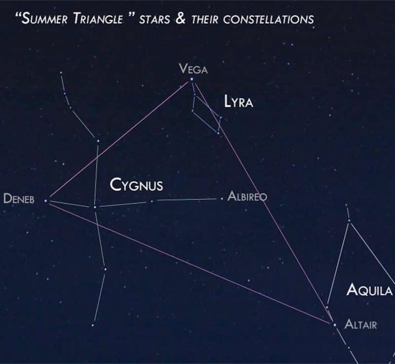 summer-triangle-sq