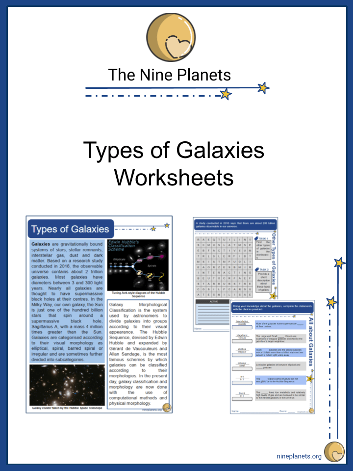 Sample of Types of Galaxies Worksheets