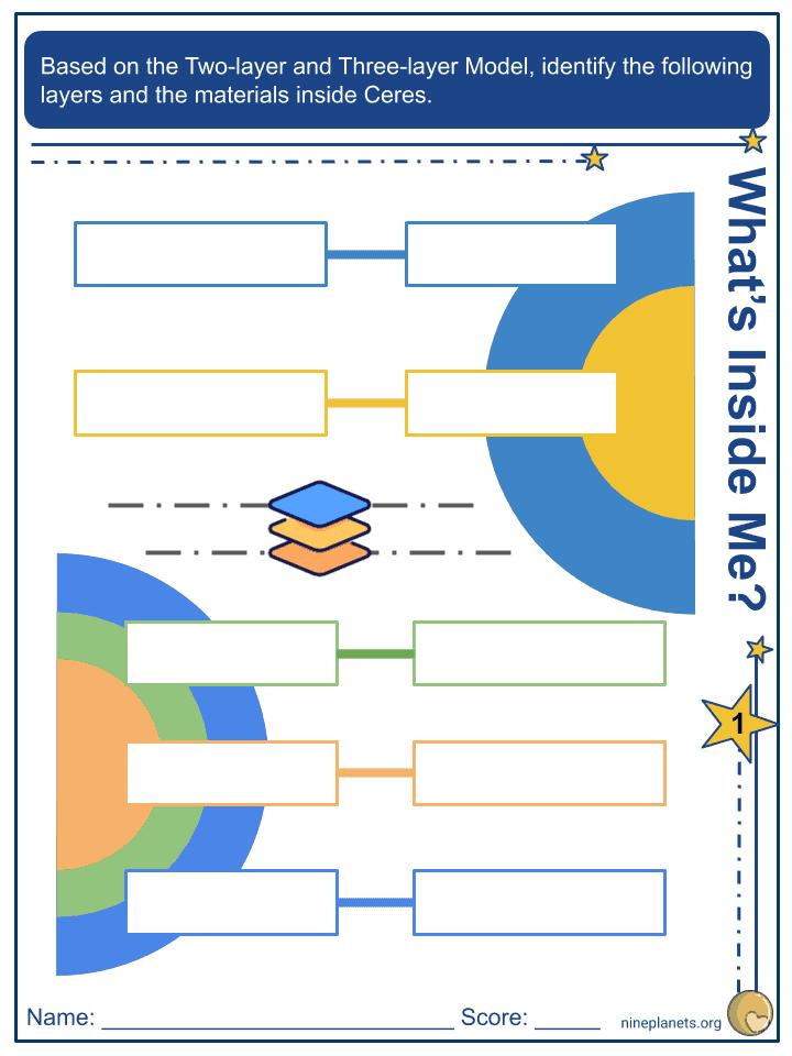 Ceres Worksheets (5)