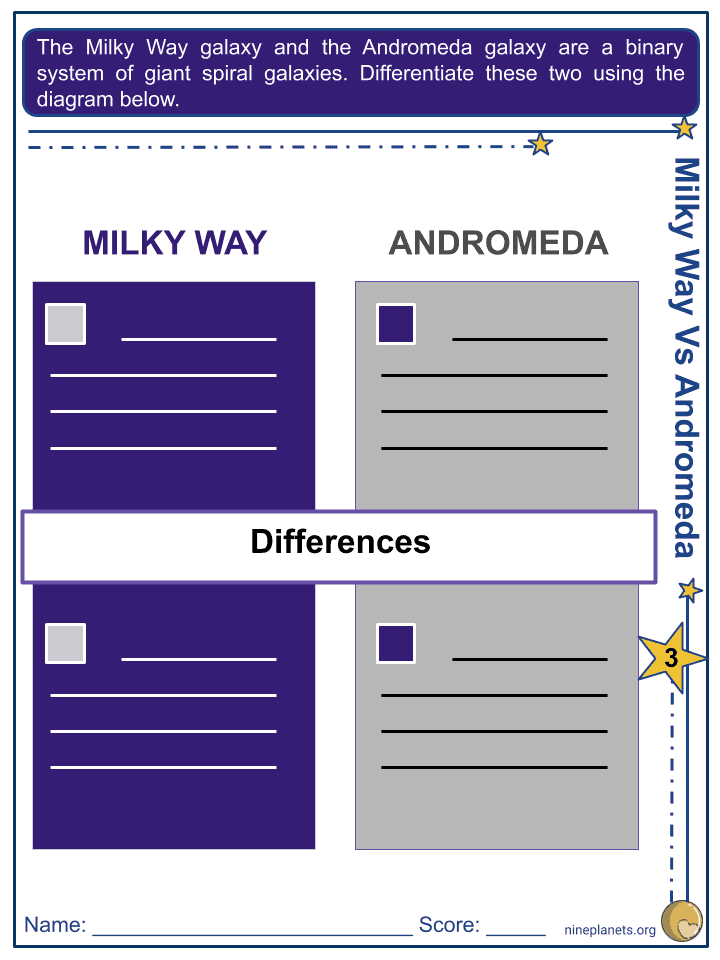 Milky Way Worksheets (6)