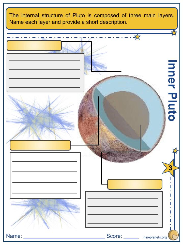 Sample of Pluto Worksheets