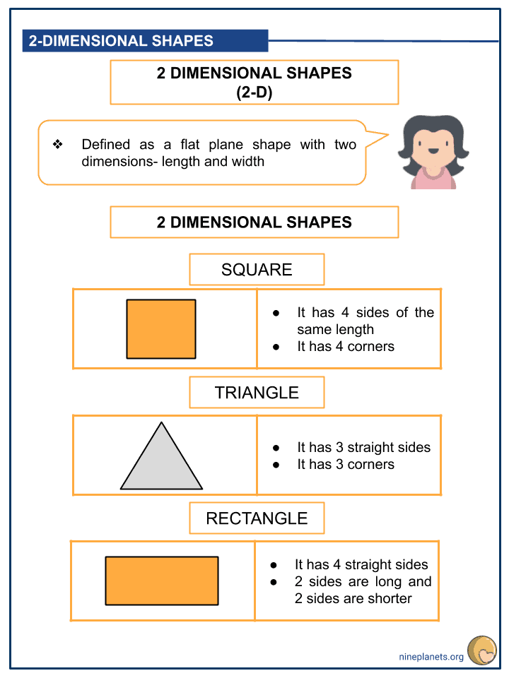 2-D and 3-D Shapes Worksheets (2)