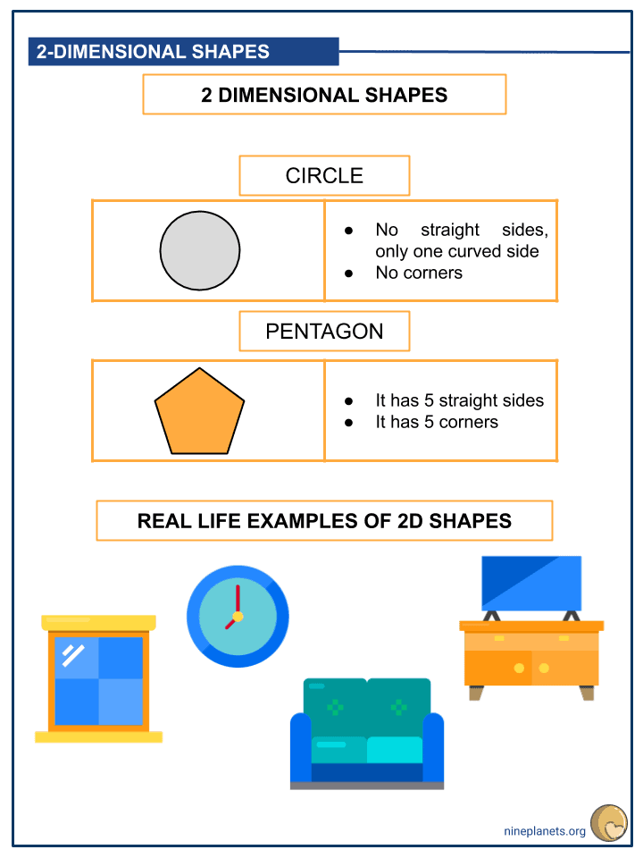 2-D and 3-D Shapes Worksheets (4)