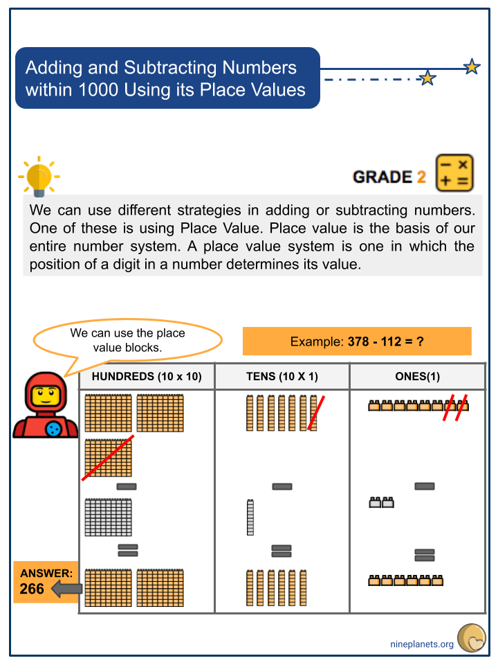 Adding and Subtracting Numbers within 1000 Using its Place Values (1)
