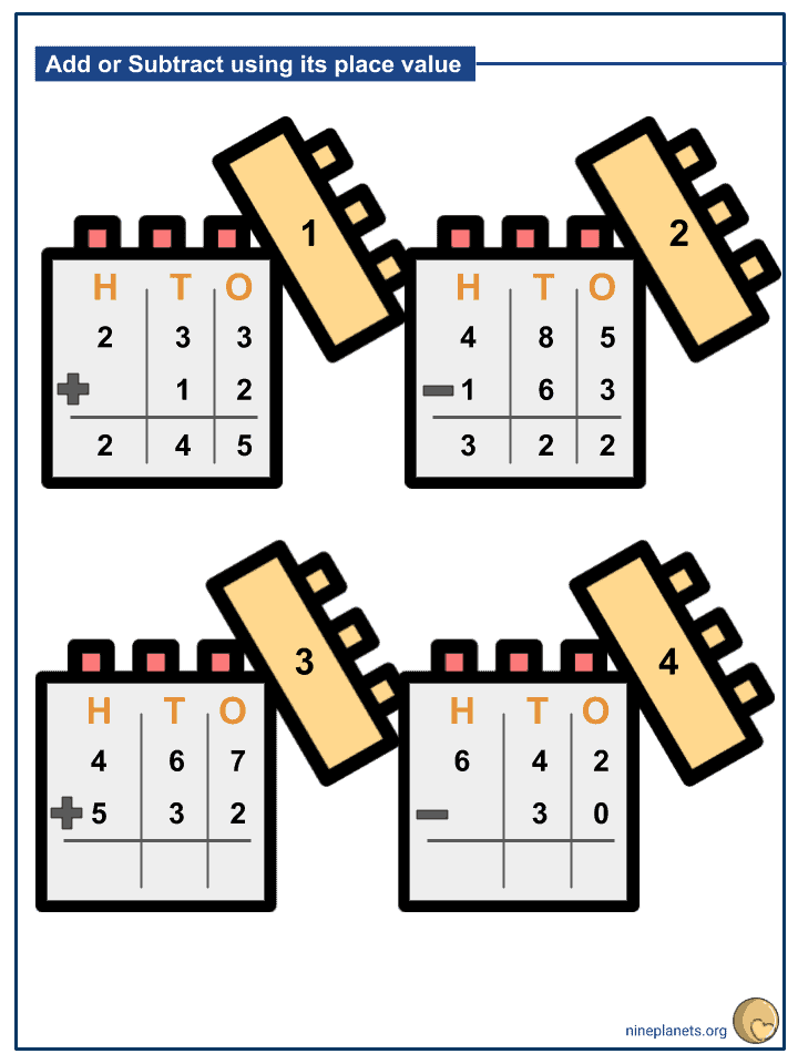 Adding and Subtracting Numbers within 1000 Using its Place Values (3)