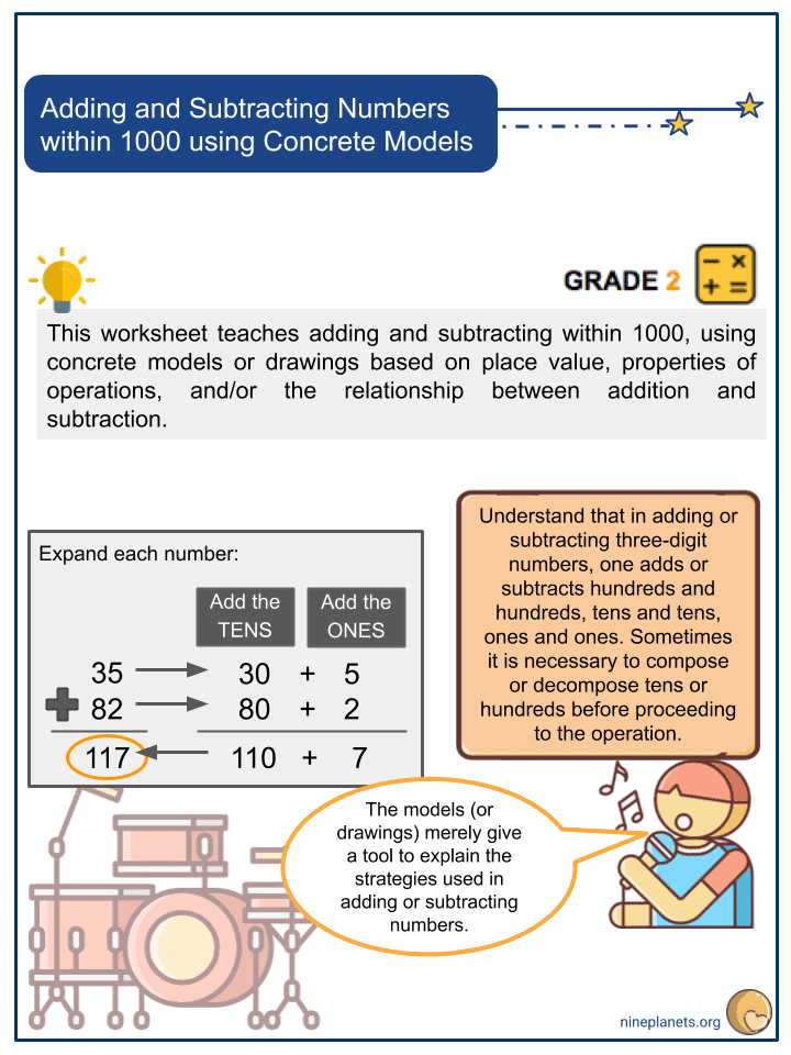 Adding and Subtracting Numbers within 1000 using Concrete Models (1)