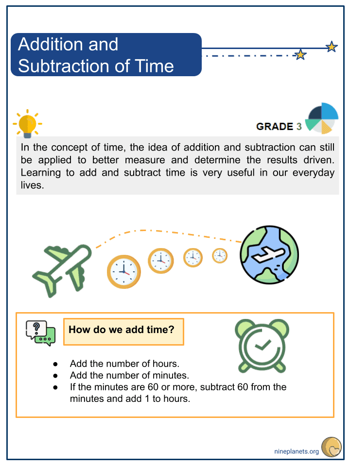 Addition and Subtraction of Time (1)