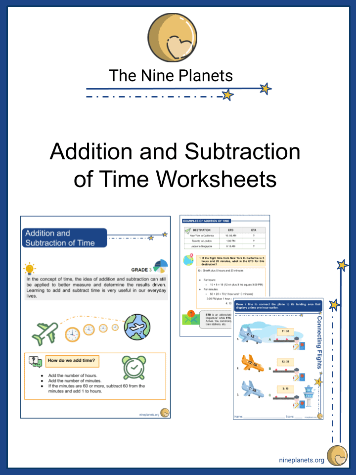 Addition and Subtraction of Time