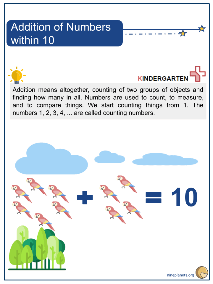 Addition of Numbers within 10 (1)