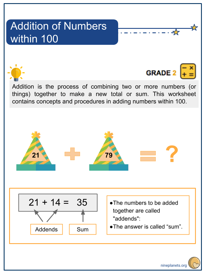Addition of Numbers within 100 (1)