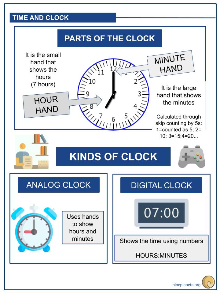 Analog and Digital Clocks (3)
