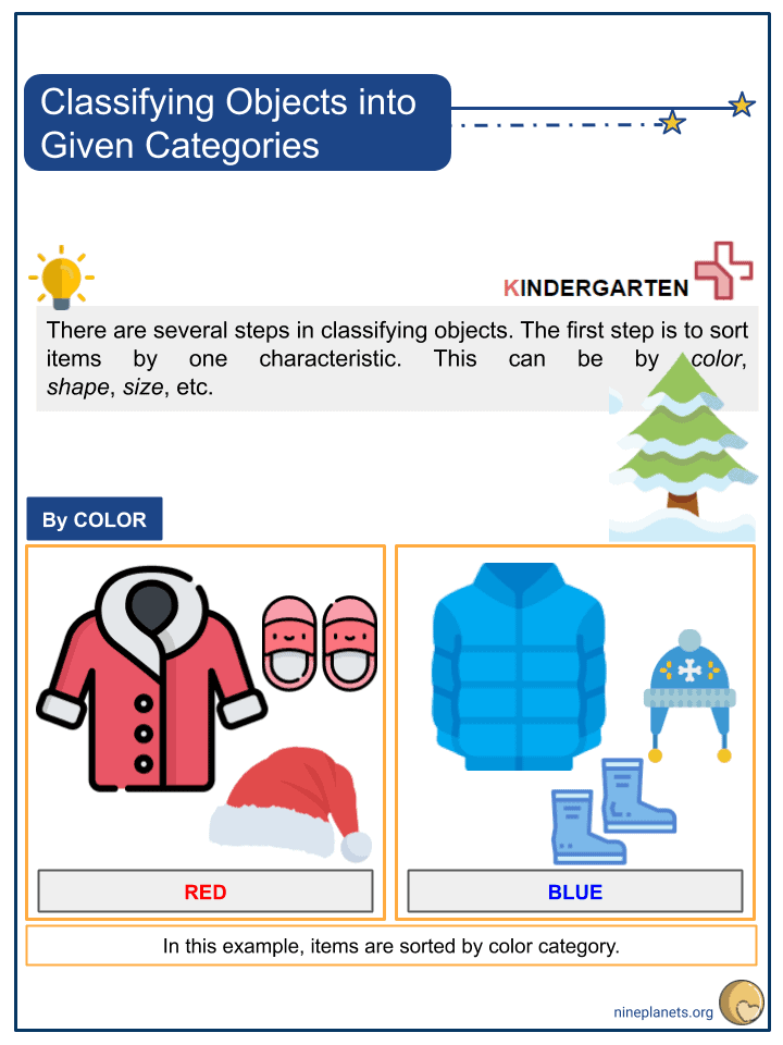 Classifying Objects into Given Categories (1)