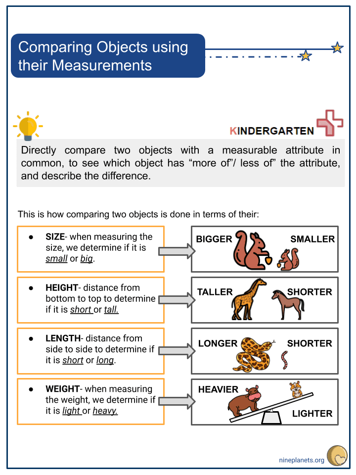 Comparing Objects using their Measurements Worksheets (1)