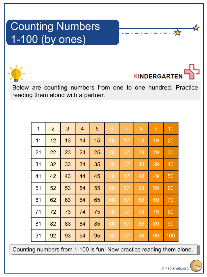 Counting Numbers 1-100 (by ones) (1)