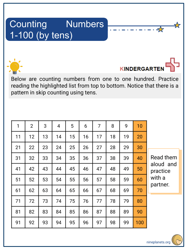 Counting Numbers 1-100 (by tens) (1)