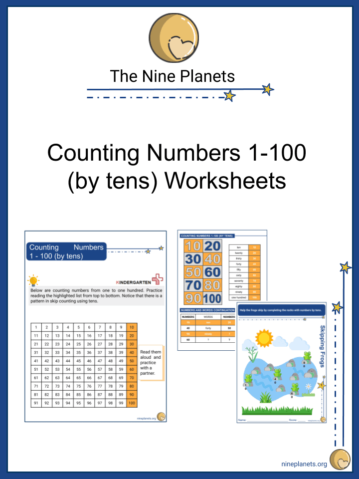 Counting Numbers 1-100 (by tens)