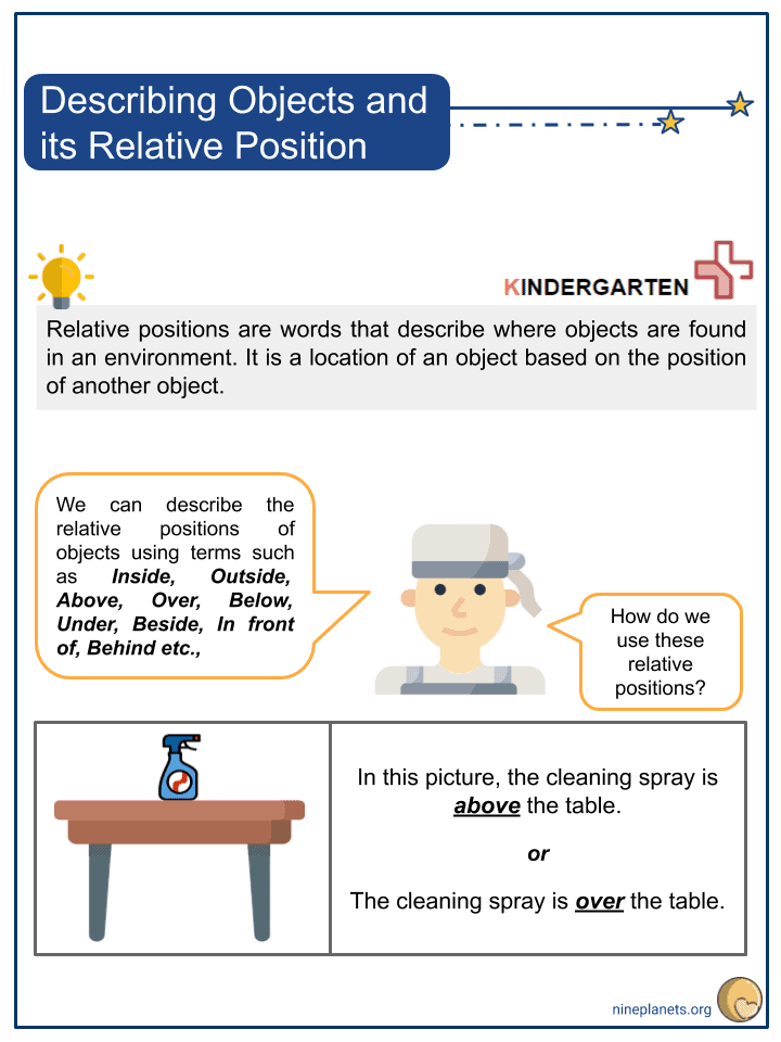Describing Objects and its Relative Position Worksheets (1)