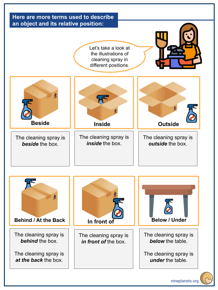 Describing Objects and its Relative Position Worksheets (2)