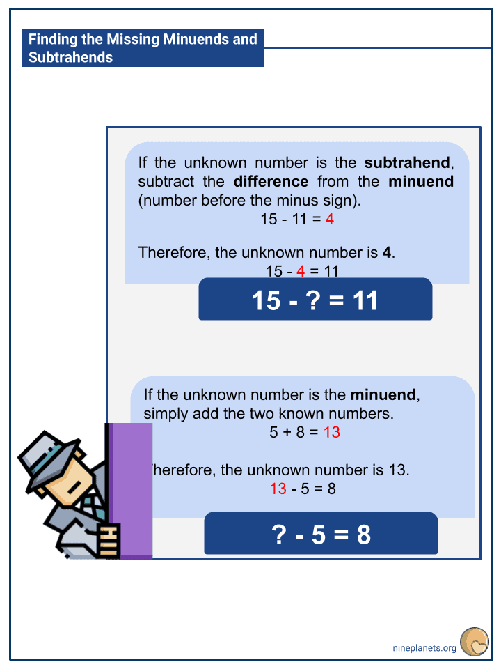 Determining the Unknown Whole Number in an Addition or Subtraction Equation (3)