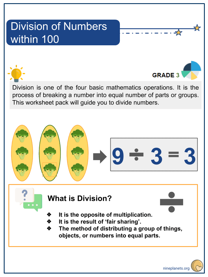Division of Numbers within 100 (1)