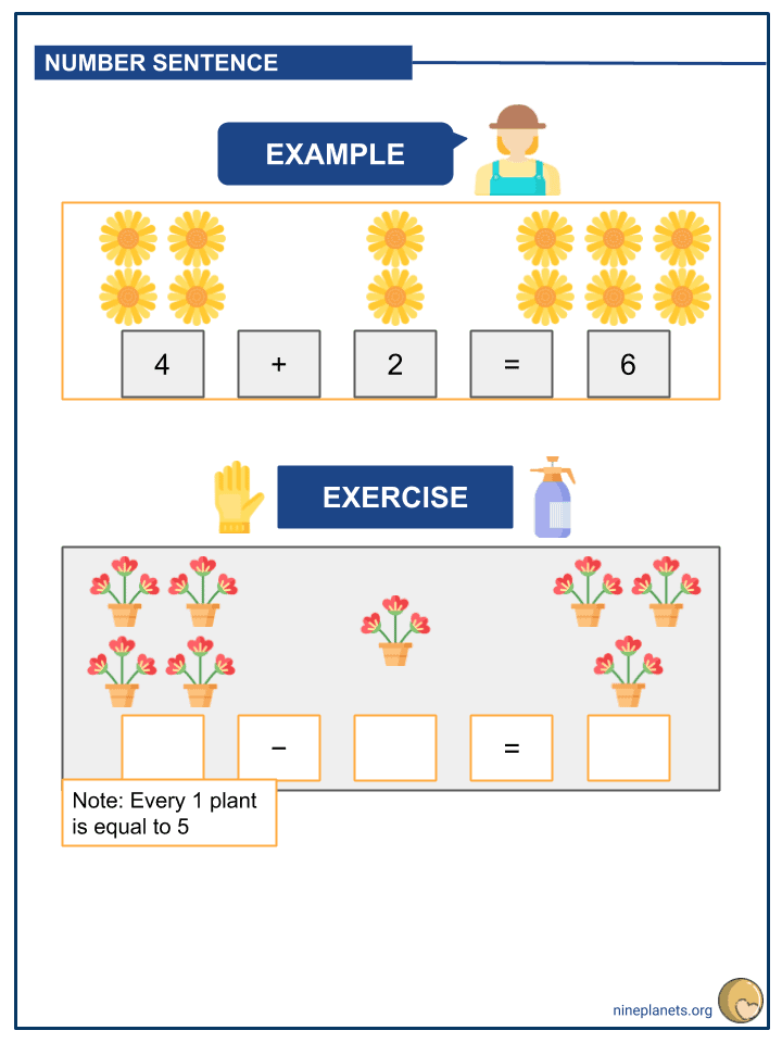 Expressing Number of Objects as Equations (3)
