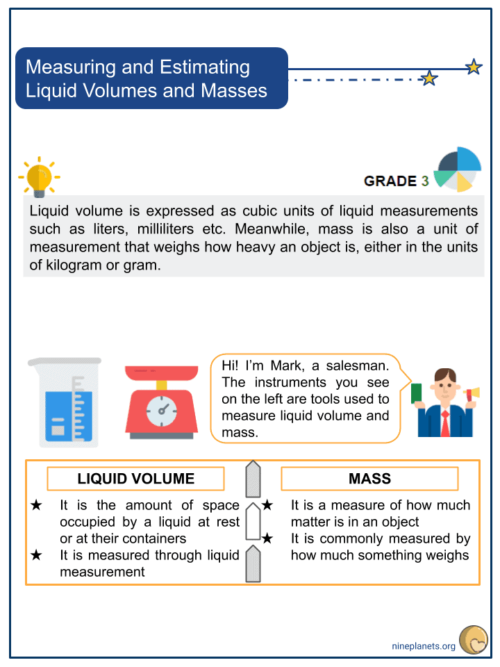 Measuring and Estimating Liquid Volumes and Masses (1)