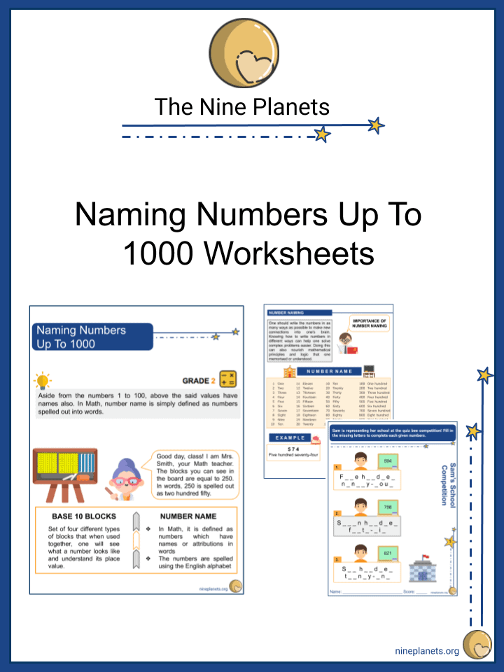 Naming Numbers Up To 1000