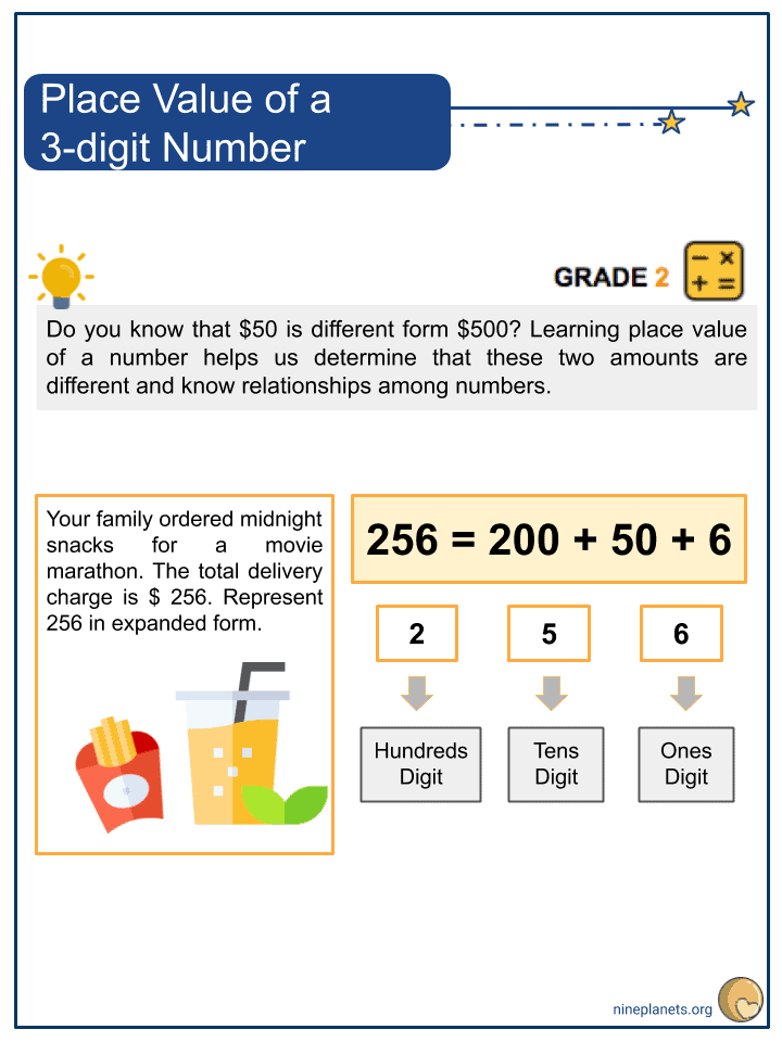 Place Value of a 3-digit Number (1)