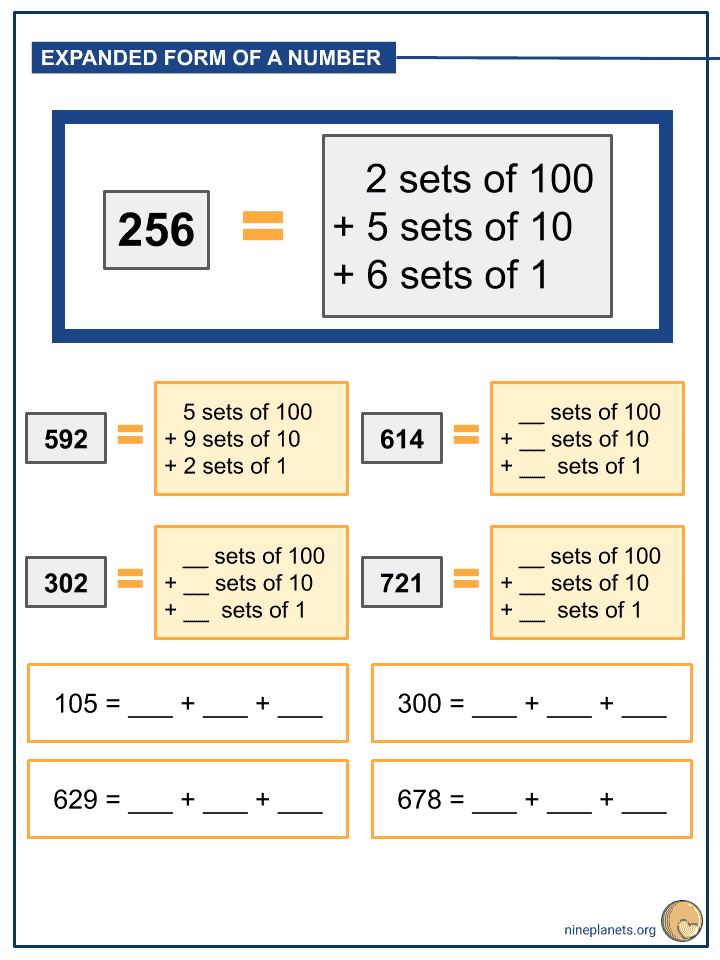 Place Value of a 3-digit Number (3)