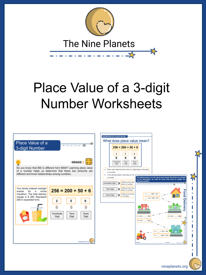 Place Value of a 3-digit Number