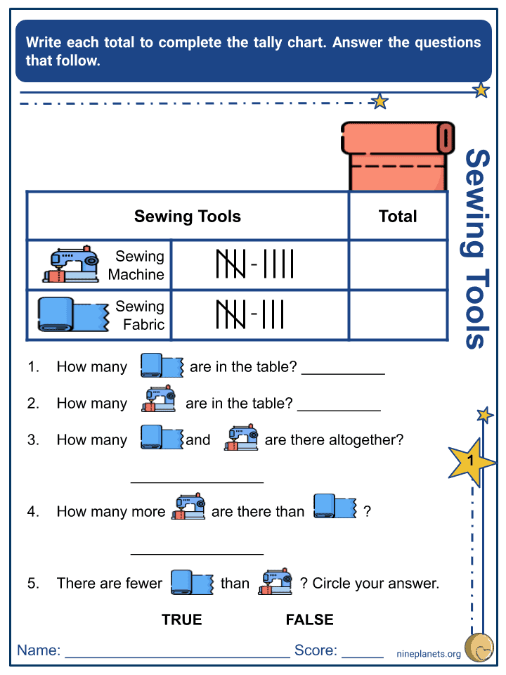Representing Data using Table and Charts (4)