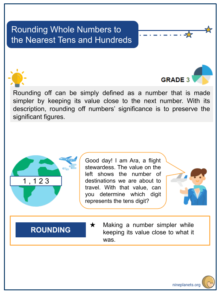 Rounding Whole Numbers to the Nearest Tens and Hundreds (1)