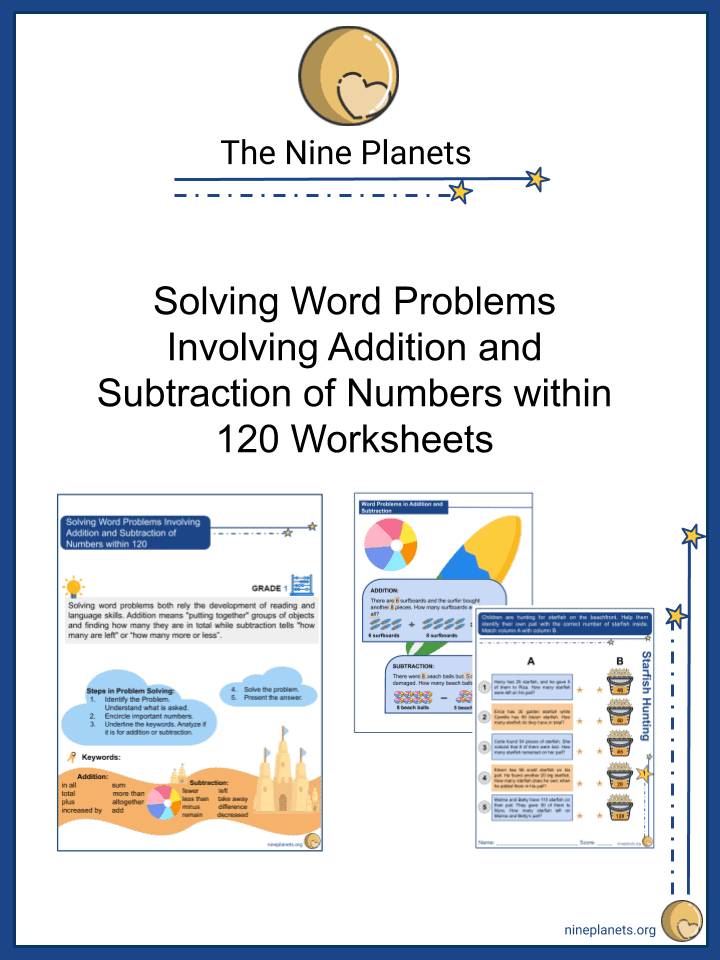 Solving Word Problems Involving Addition and Subtraction of Numbers within 120
