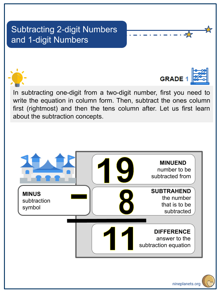 Subtracting 2-digit Numbers and 1-digit Numbers (1)
