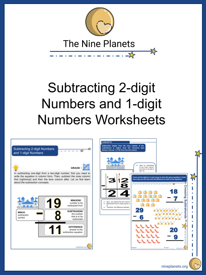 Subtracting 2-digit Numbers and 1-digit Numbers