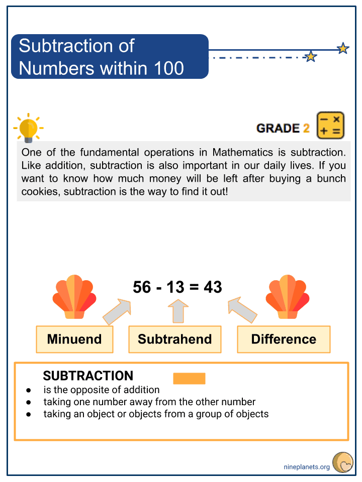 Subtraction of Numbers within 100 (1)