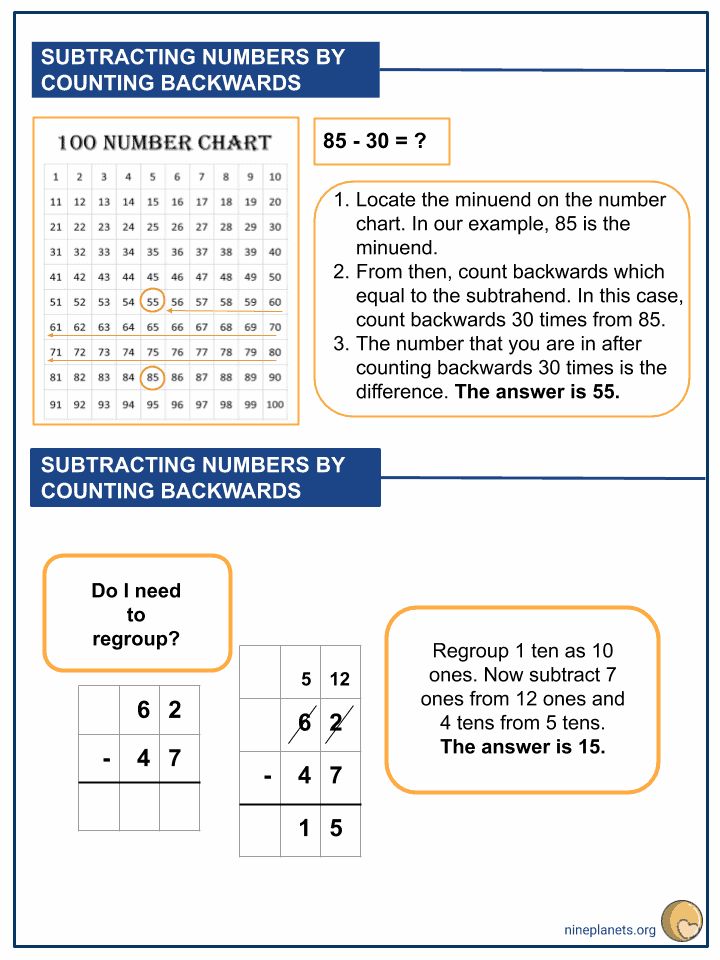 Subtraction of Numbers within 100 (3)