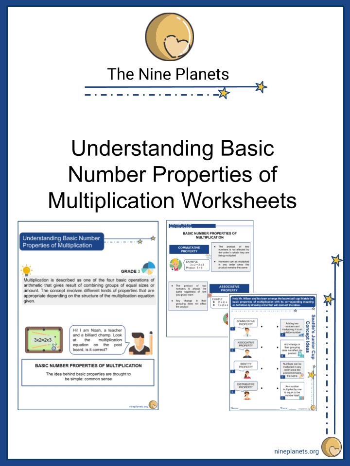 Understanding Basic Number Properties of Multiplication