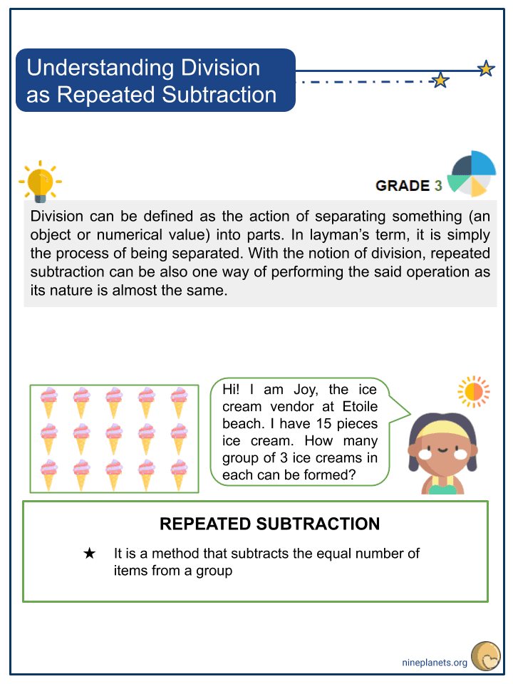 Understanding Division as Repeated Subtraction (1)