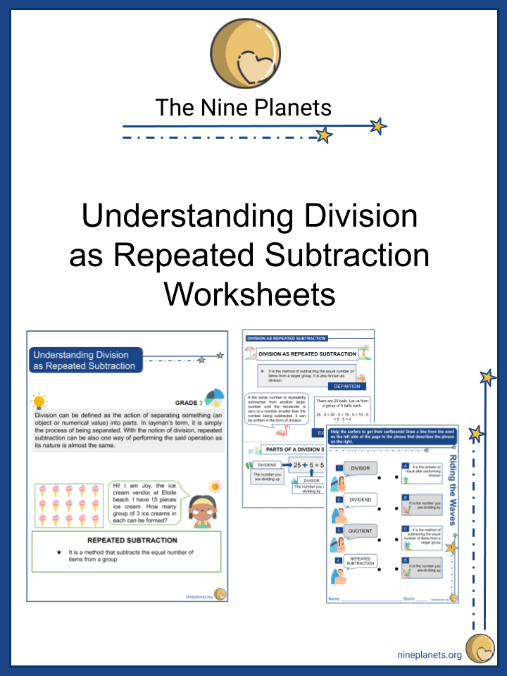 Understanding Division as Repeated Subtraction