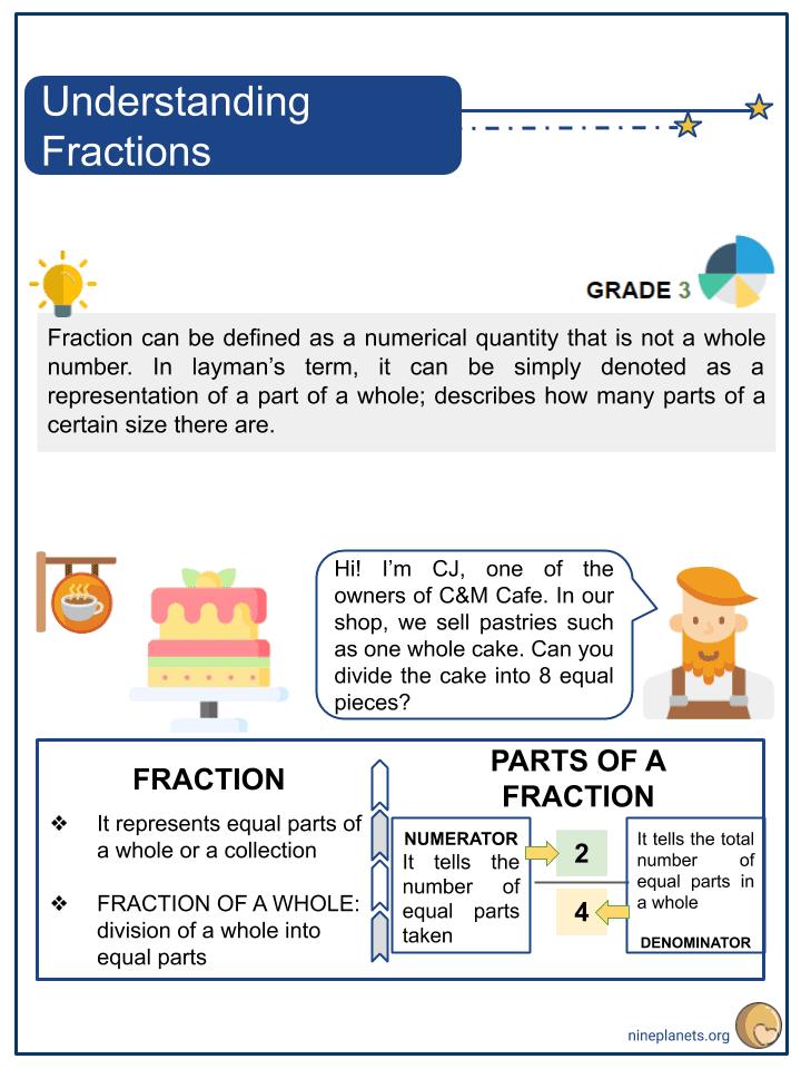 Understanding Fractions (1)