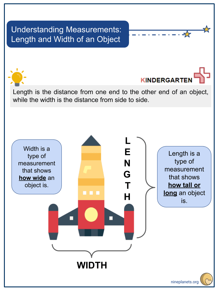 Understanding Measurements_ Length and Width of an Object (1)