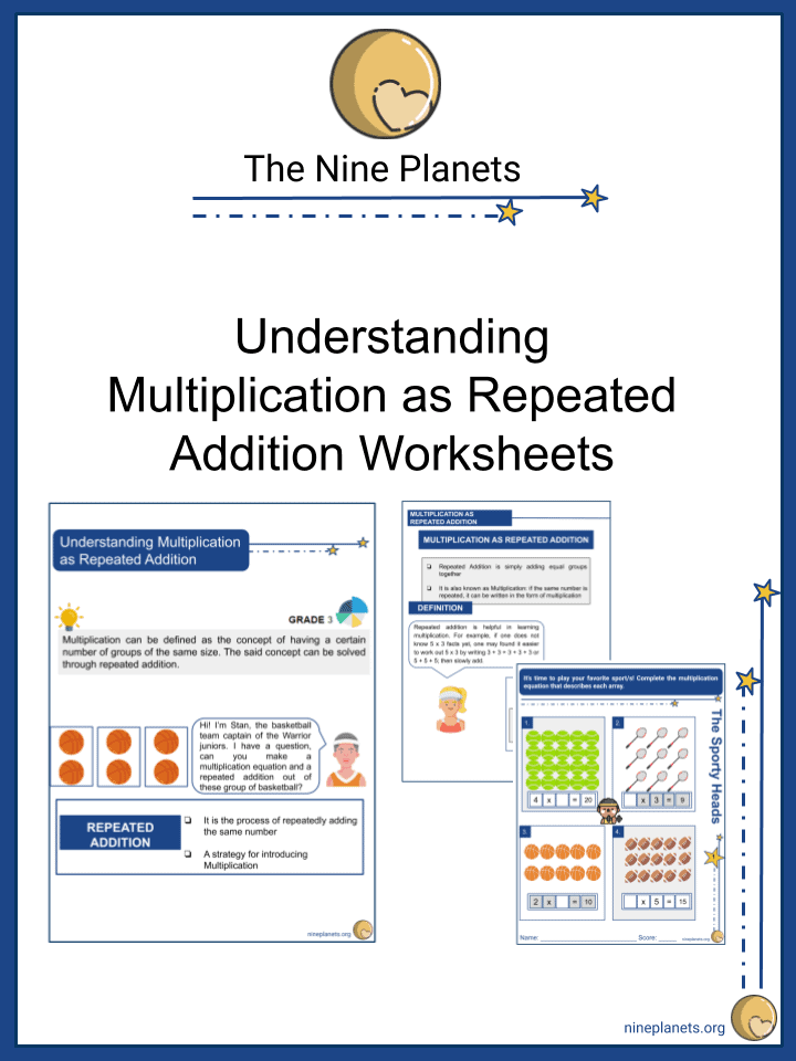 Understanding Multiplication as Repeated Addition